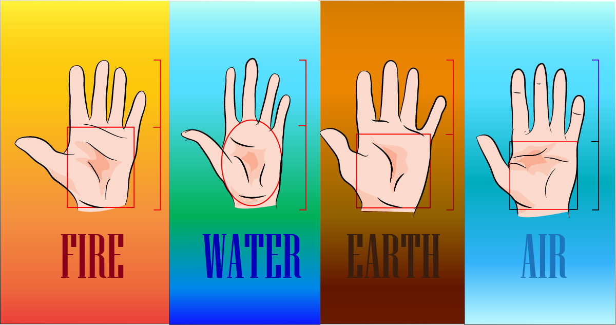 Image result for WHAT DOES THE SHAPE OF YOUR HAND SAY ABOUT YOU?
